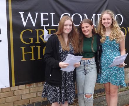 4660 GCSE Results 2021