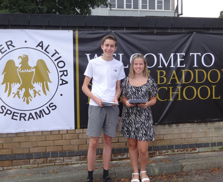 4710 GCSE Results 2021